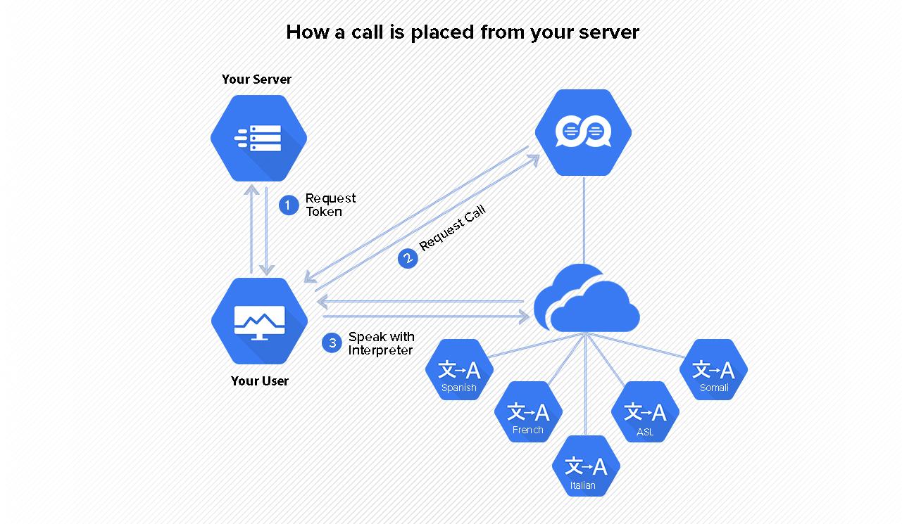 boostconnect